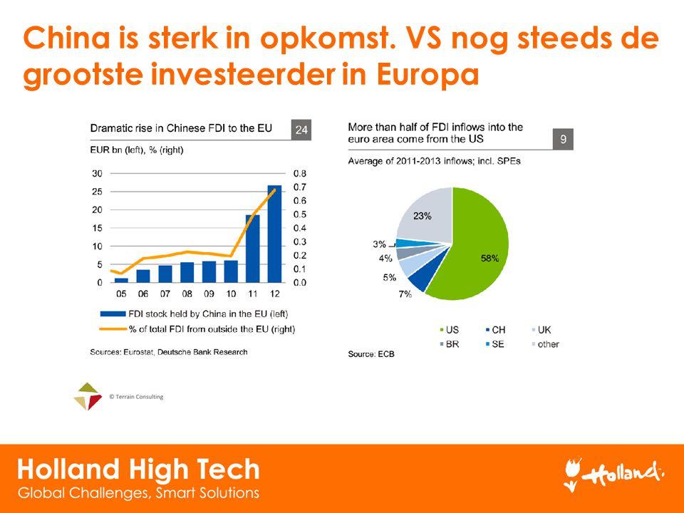 China is sterk in opkomst. VS nog steeds de grootste investeerder in Europa