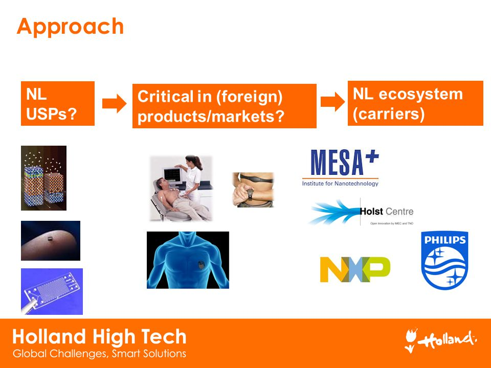 Approach NL USPs? Critical in (foreign) products/markets? NL ecosystem (carriers)