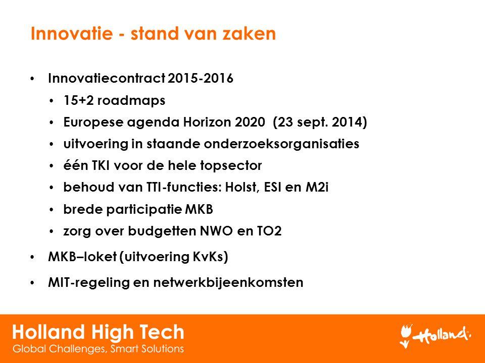 Innovatie - stand van zaken Innovatiecontract 2015-2016 15+2 roadmaps Europese agenda Horizon 2020 (23 sept. 2014) uitvoering in staande onderzoeksorg
