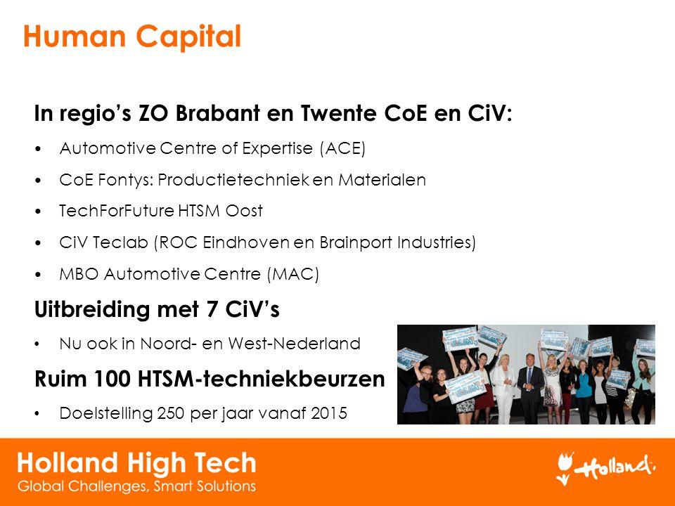 In regio's ZO Brabant en Twente CoE en CiV: Automotive Centre of Expertise (ACE) CoE Fontys: Productietechniek en Materialen TechForFuture HTSM Oost C