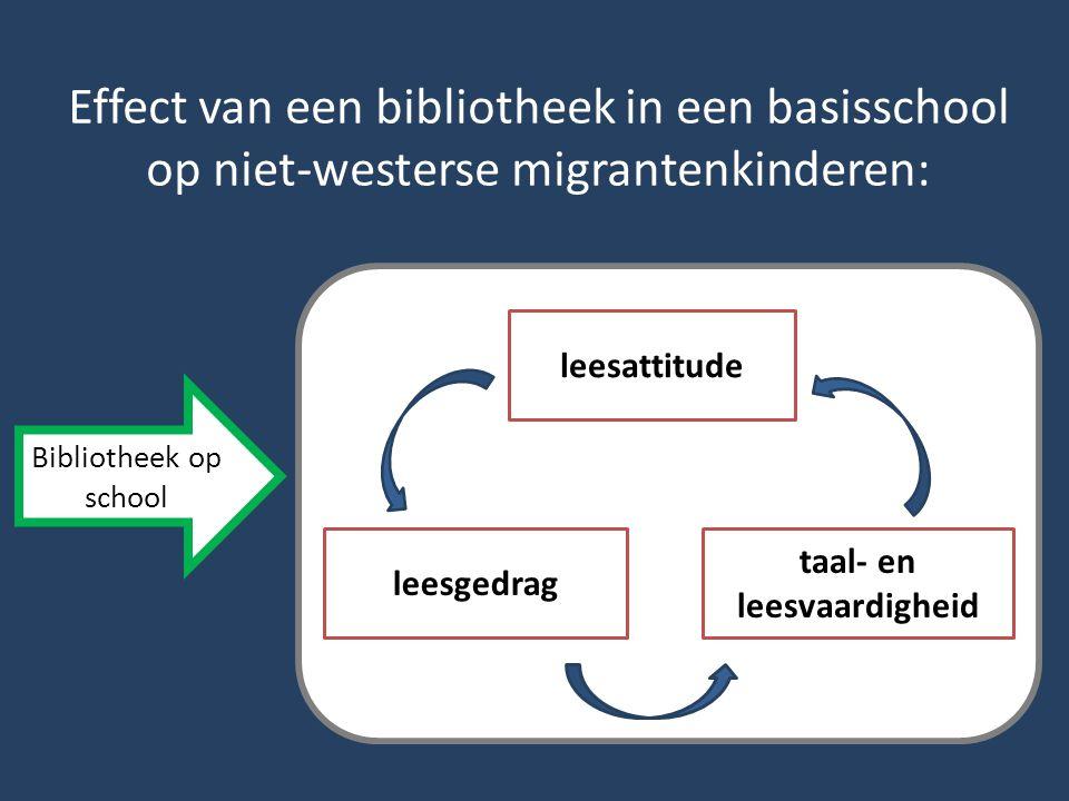 Effect van een bibliotheek in een basisschool op niet-westerse migrantenkinderen: leesattitude leesgedrag taal- en leesvaardigheid Bibliotheek op scho