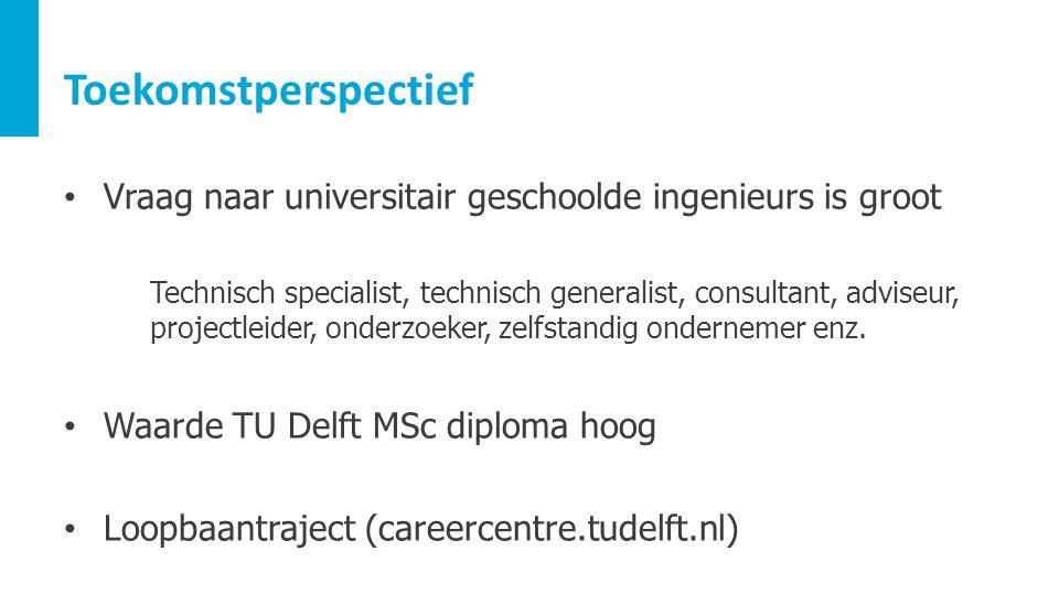 Toekomstperspectief Vraag naar universitair geschoolde ingenieurs is groot Technisch specialist, technisch generalist, consultant, adviseur, projectle