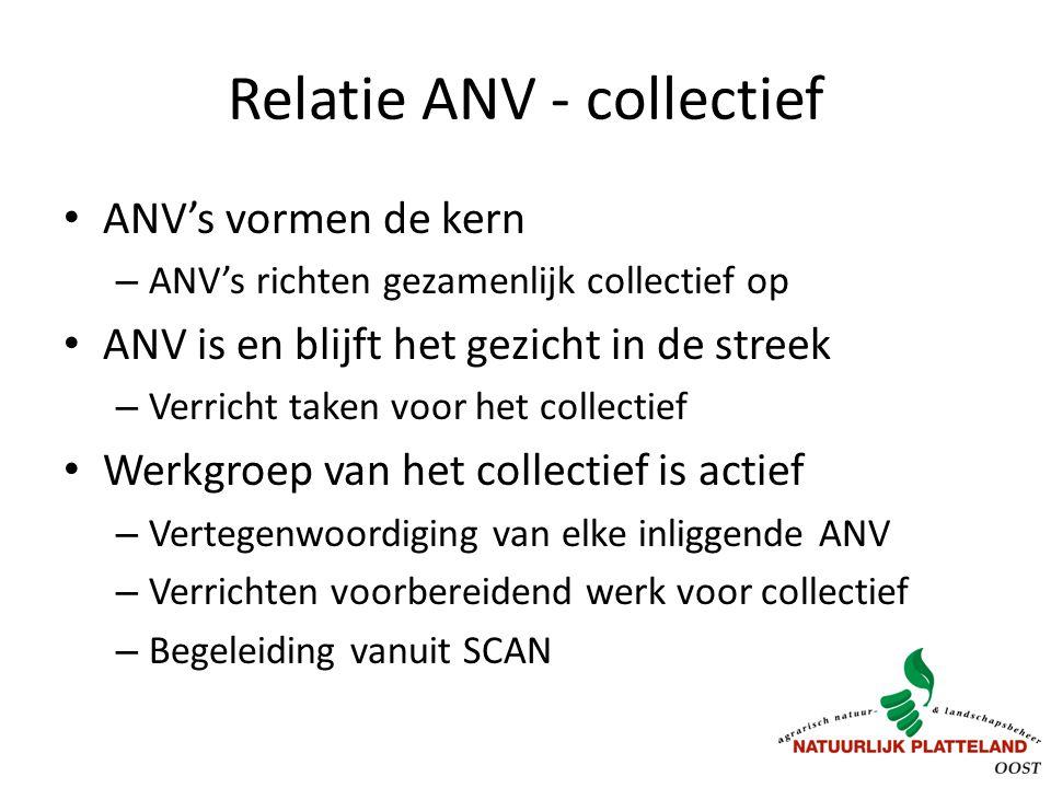 Relatie ANV - collectief ANV's vormen de kern – ANV's richten gezamenlijk collectief op ANV is en blijft het gezicht in de streek – Verricht taken voor het collectief Werkgroep van het collectief is actief – Vertegenwoordiging van elke inliggende ANV – Verrichten voorbereidend werk voor collectief – Begeleiding vanuit SCAN