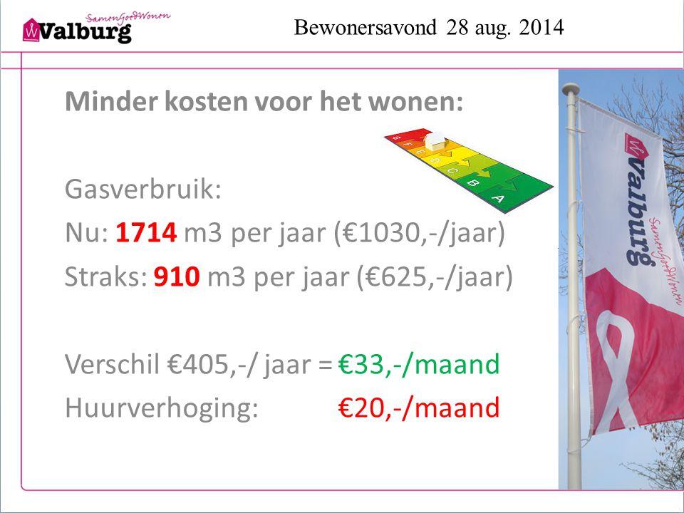 Bewonersavond 28 aug. 2014 Minder kosten voor het wonen: Gasverbruik: Nu: 1714 m3 per jaar (€1030,-/jaar) Straks: 910 m3 per jaar (€625,-/jaar) Versch