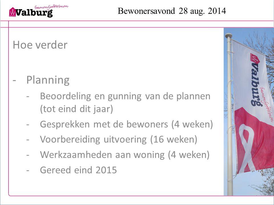 Bewonersavond 28 aug. 2014 Hoe verder -Planning -Beoordeling en gunning van de plannen (tot eind dit jaar) -Gesprekken met de bewoners (4 weken) -Voor