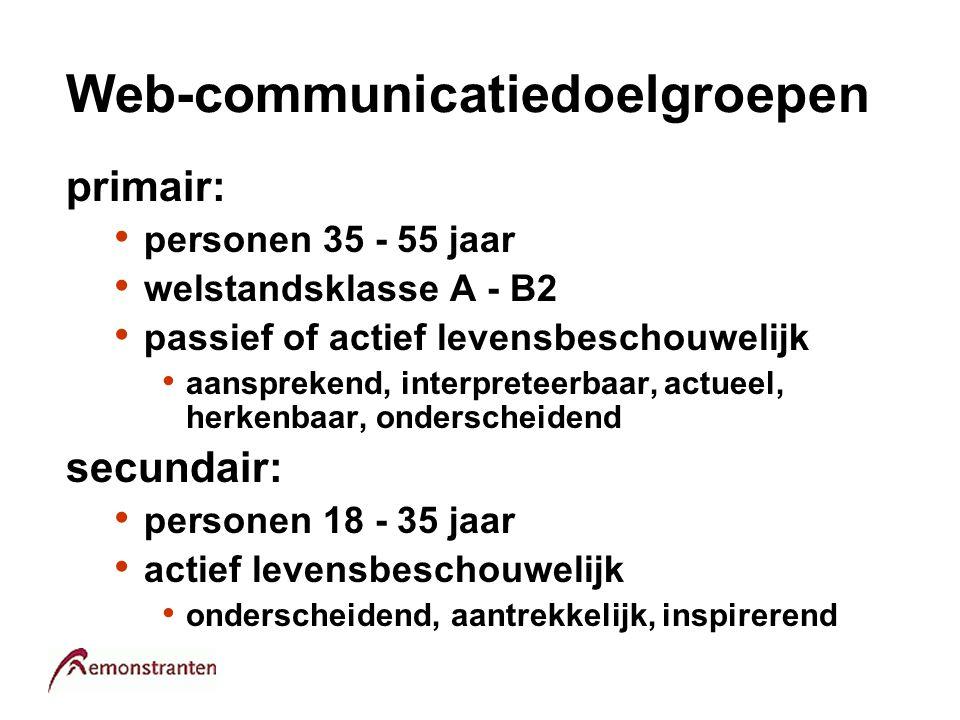 Web-communicatiedoelgroepen primair: personen 35 - 55 jaar welstandsklasse A - B2 passief of actief levensbeschouwelijk aansprekend, interpreteerbaar,