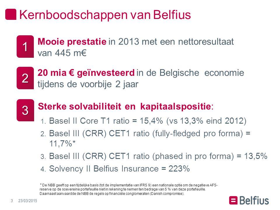 5 Totaal eigen vermogen verdubbeld tot 6,6 mia € sinds overname door de Belgische staat 23/03/201544 Bewezen track record in tactische derisking Kernboodschappen van Belfius