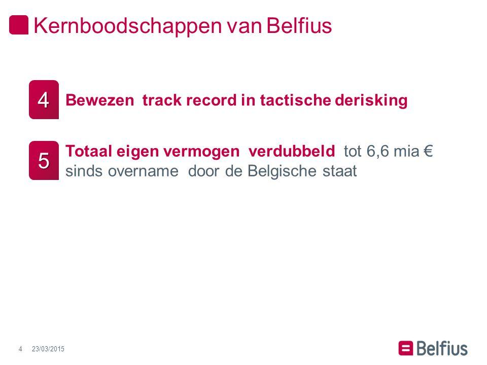 Ambitie Belfius 2016 23/03/201525 Principes Financieel 2016 Principes Maatschap- pelijk 2016 Nettoresultaat > 500 m€ Basel III ratio > 13% en Solvency II ratio > 200% Aanzienlijke verbetering van de exploitatiecoëfficiënt Aandeelhouderswaarde creëren 30 mia € investeren in de Belgische economie op 3 jaar tijd (2014-2016) Klantentevredenheid ≥ 95% Gemiddeld aantal bank- & verzekeringsproducten per actieve klant ≥ 5 voor particulieren Nuttig gebruikmaken van onze grote kennis van de klant in de Publieke & Sociale-sector Streven naar een rendabele groei in de corporate sector die werkt met de overheid (B2G), dankzij onze ongeëvenaarde expertise