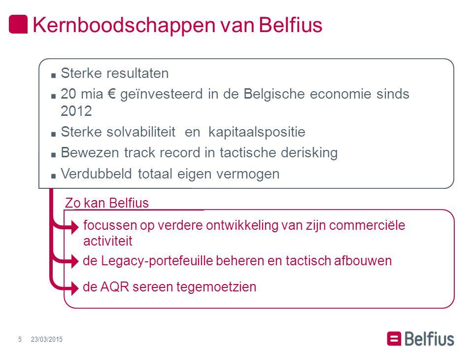 1 ons vermogen om onze commerciële franchise te ontwikkelen Belfius 2016 gebaseerd op: 23/03/201516 2 onze sterke solvabiliteitsratio voor Belfius Bank en Belfius Insurance 3 onze bewezen track record voor het beheren en de tactische derisking van de Legacy 4 onze sereniteit voor de Asset Quality Review door de ECB