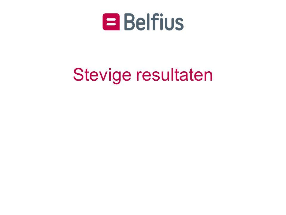 Belfius 2016 steunend op onze sterke punten: 100% Belgische, grote geïntegreerde bank-verzekeraar actief in heel België Belfius heeft een naambekendheid > 96 % 1 ste bank voor de Publieke & Sociale sector, historische partner met ongeëvenaarde expertise en uniek serviceaanbod Individueel advies via meer dan 1.000 verkooppunten gecombineerd met het zeer vooruitstrevende mobile & digital banking-aanbod voor onze 3,5 miljoen retail- & businessklanten.