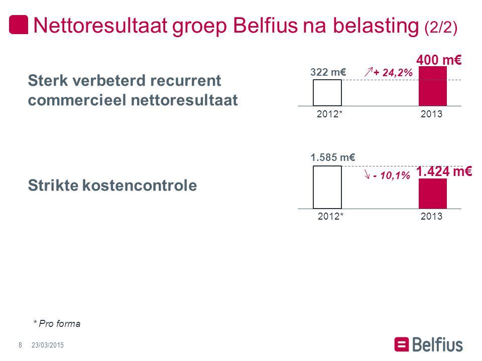 Geïntegreerde benadering als bank-verzekeraar werpt vruchten af Belfius Insurance Daling Tak 21 & 26 en toename Tak 23 reserves bij lage renteomgeving 2012 20,2 mia € 2013 3,53,6 -0.5% 20,4 mia € T21&26 T23 16,9 16,6 23/03/20159 Economic Combined Ratio 2012 2013 Netto- resultaat 59 m€ 215 m€ x 3,6 98,7%