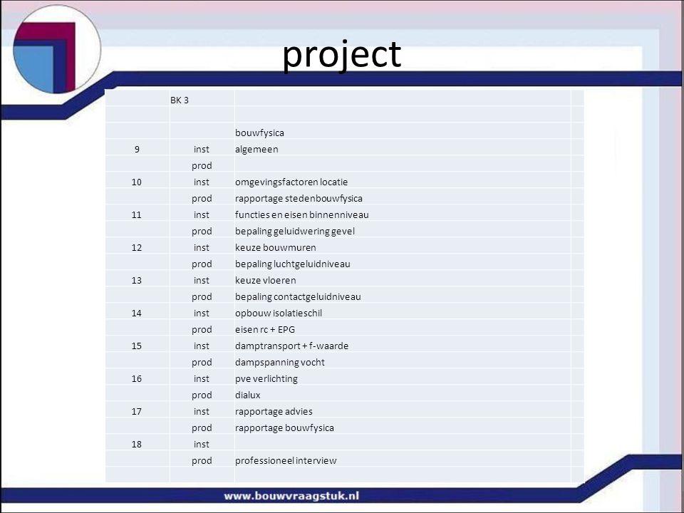 project BK 3 bouwfysica 9instalgemeen prod 10instomgevingsfactoren locatie prodrapportage stedenbouwfysica 11instfuncties en eisen binnenniveau prodbe