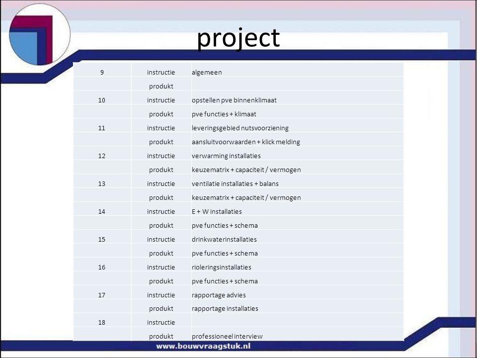 project 9instructiealgemeen produkt 10instructieopstellen pve binnenklimaat produktpve functies + klimaat 11instructieleveringsgebied nutsvoorziening