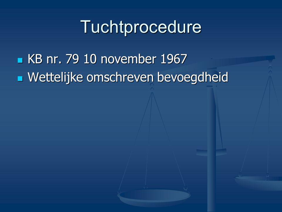 Non bis in idem Tuchtvordering Tuchtvordering Burgerlijke vordering Burgerlijke vordering Art. 417 Ger. W. Art. 417 Ger. W. Strafvordering Strafvorder