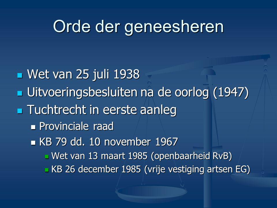 Orde der geneesheren Wet van 25 juli 1938 Wet van 25 juli 1938 Uitvoeringsbesluiten na de oorlog (1947) Uitvoeringsbesluiten na de oorlog (1947) Tuchtrecht in eerste aanleg Tuchtrecht in eerste aanleg Provinciale raad Provinciale raad KB 79 dd.
