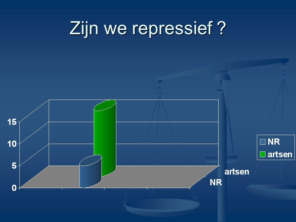 Zijn we repressief ?