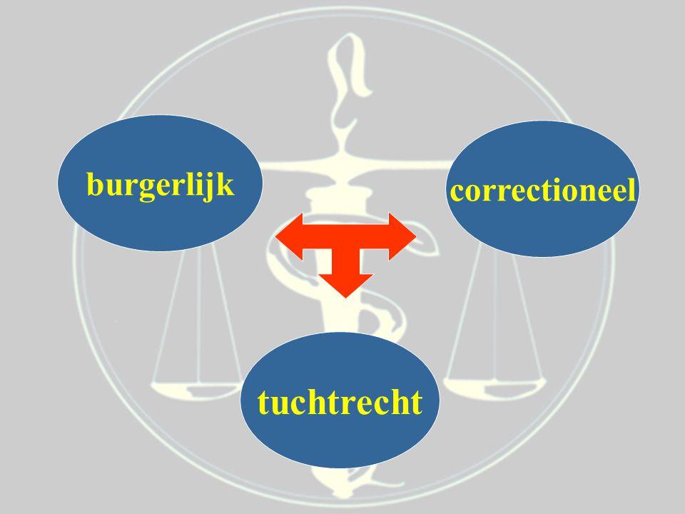 burgerlijk correctioneel tuchtrecht