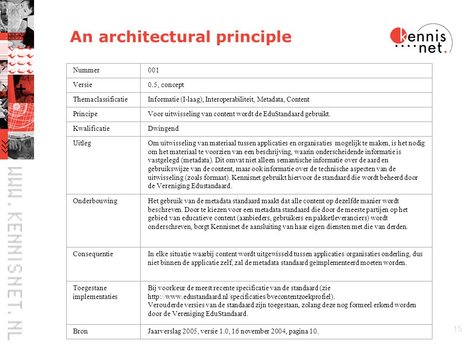 15 An architectural principle Versie0.5, concept ThemaclassificatieInformatie (I-laag), Interoperabiliteit, Metadata, Content PrincipeVoor uitwisseling van content wordt de EduStandaard gebruikt.
