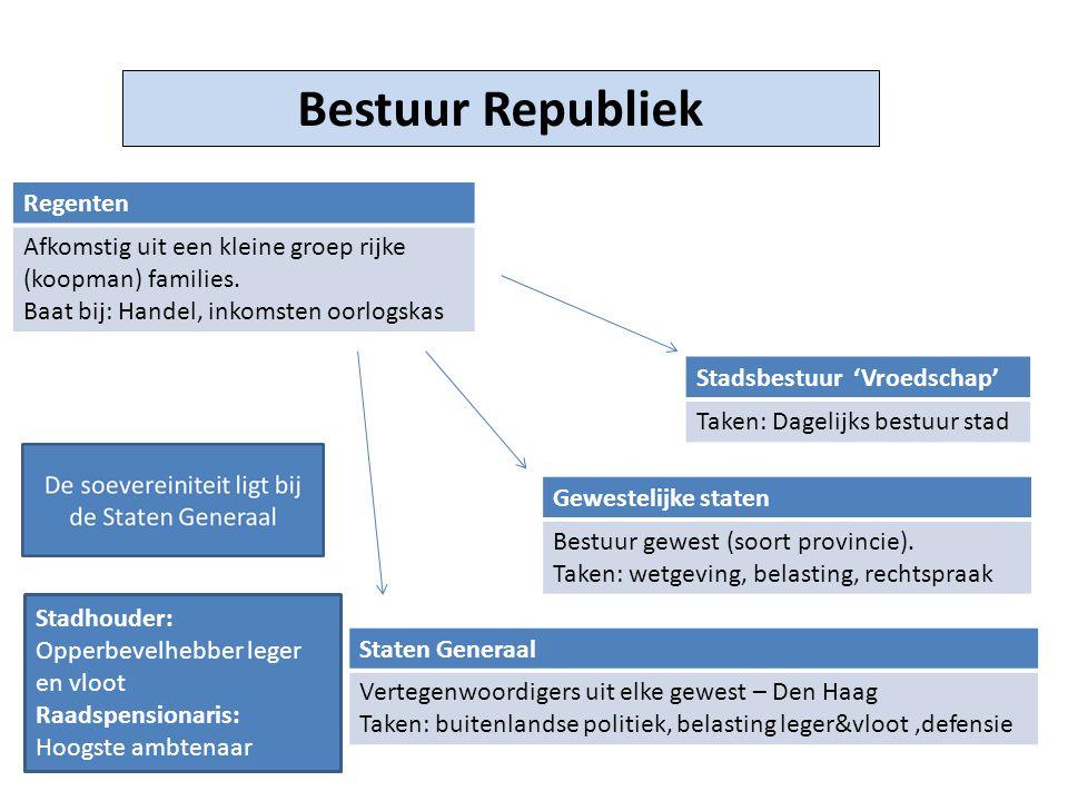 Staten Generaal Vertegenwoordigers uit elke gewest – Den Haag Taken: buitenlandse politiek, belasting leger&vloot,defensie Gewestelijke staten Bestuur gewest (soort provincie).