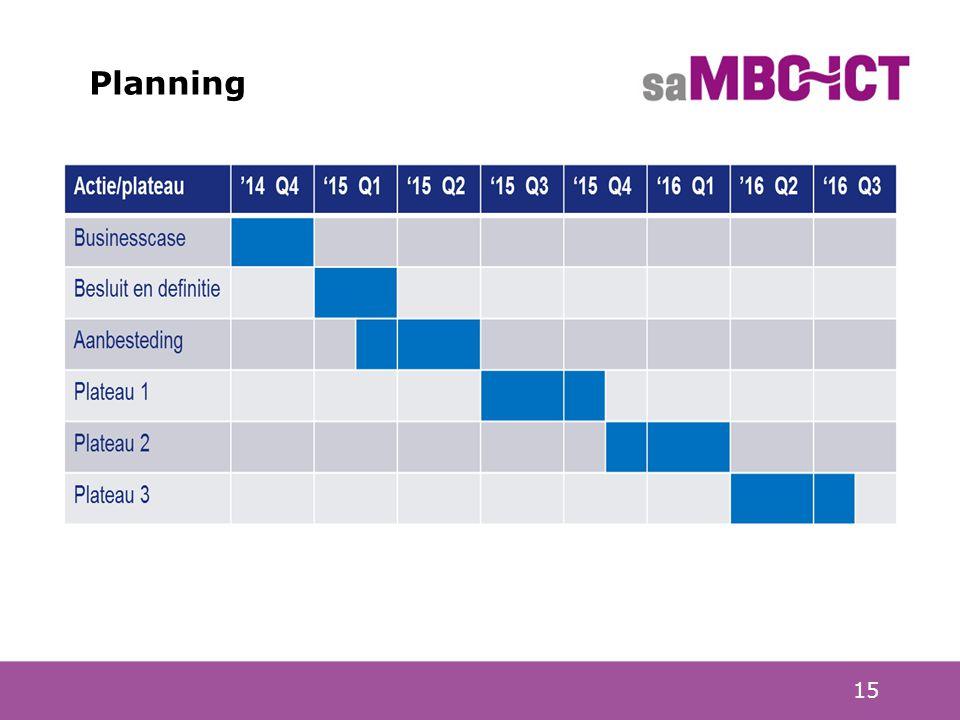 15 Planning