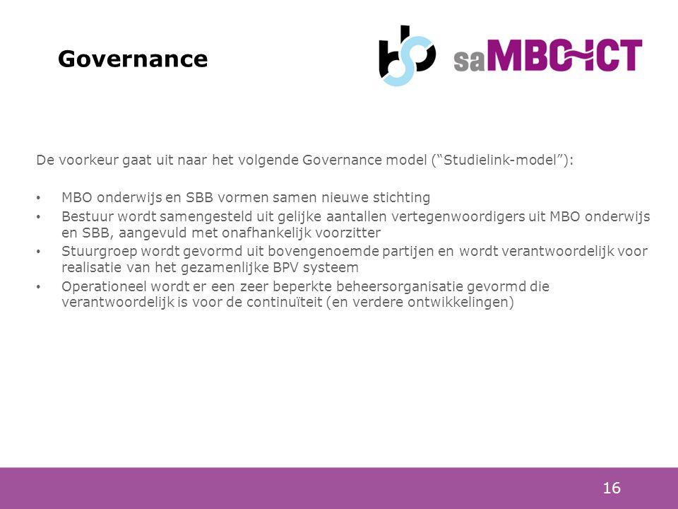 16 Governance De voorkeur gaat uit naar het volgende Governance model ( Studielink-model ): MBO onderwijs en SBB vormen samen nieuwe stichting Bestuur wordt samengesteld uit gelijke aantallen vertegenwoordigers uit MBO onderwijs en SBB, aangevuld met onafhankelijk voorzitter Stuurgroep wordt gevormd uit bovengenoemde partijen en wordt verantwoordelijk voor realisatie van het gezamenlijke BPV systeem Operationeel wordt er een zeer beperkte beheersorganisatie gevormd die verantwoordelijk is voor de continuïteit (en verdere ontwikkelingen)