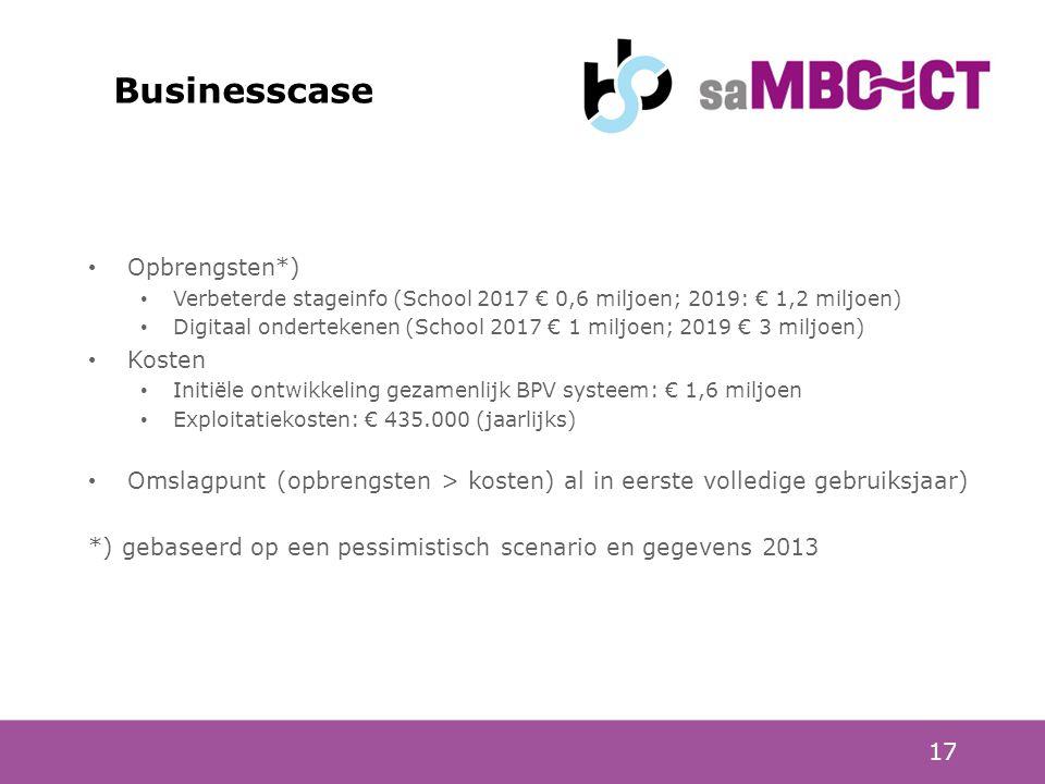17 Businesscase Opbrengsten*) Verbeterde stageinfo (School 2017 € 0,6 miljoen; 2019: € 1,2 miljoen) Digitaal ondertekenen (School 2017 € 1 miljoen; 20