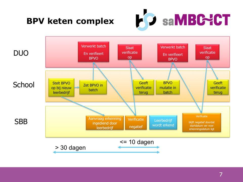 7 BPV keten complex