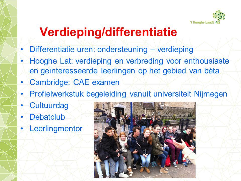 Differentiatie uren: ondersteuning – verdieping Hooghe Lat: verdieping en verbreding voor enthousiaste en geïnteresseerde leerlingen op het gebied van