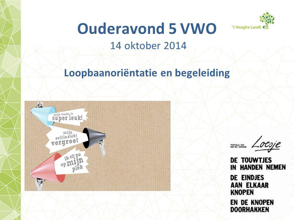 Ouderavond 5 VWO 14 oktober 2014 Loopbaanoriëntatie en begeleiding