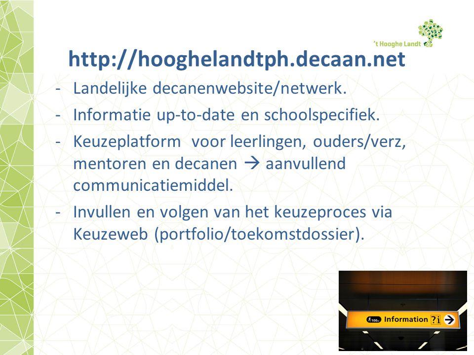 http://hooghelandtph.decaan.net -Landelijke decanenwebsite/netwerk. -Informatie up-to-date en schoolspecifiek. -Keuzeplatform voor leerlingen, ouders/