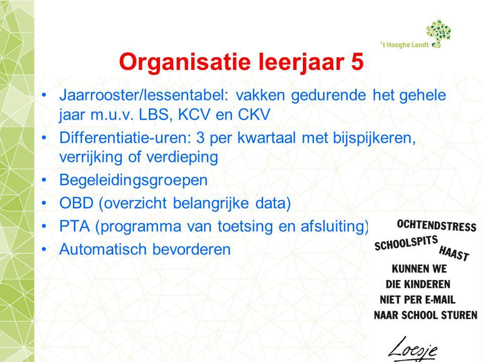 Organisatie leerjaar 5 Jaarrooster/lessentabel: vakken gedurende het gehele jaar m.u.v. LBS, KCV en CKV Differentiatie-uren: 3 per kwartaal met bijspi