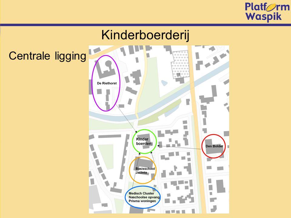 Kinderboerderij Centrale ligging