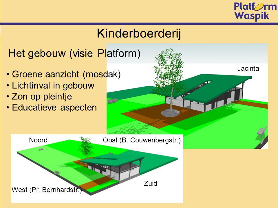 Kinderboerderij Zuid NoordOost (B. Couwenbergstr.) West (Pr.