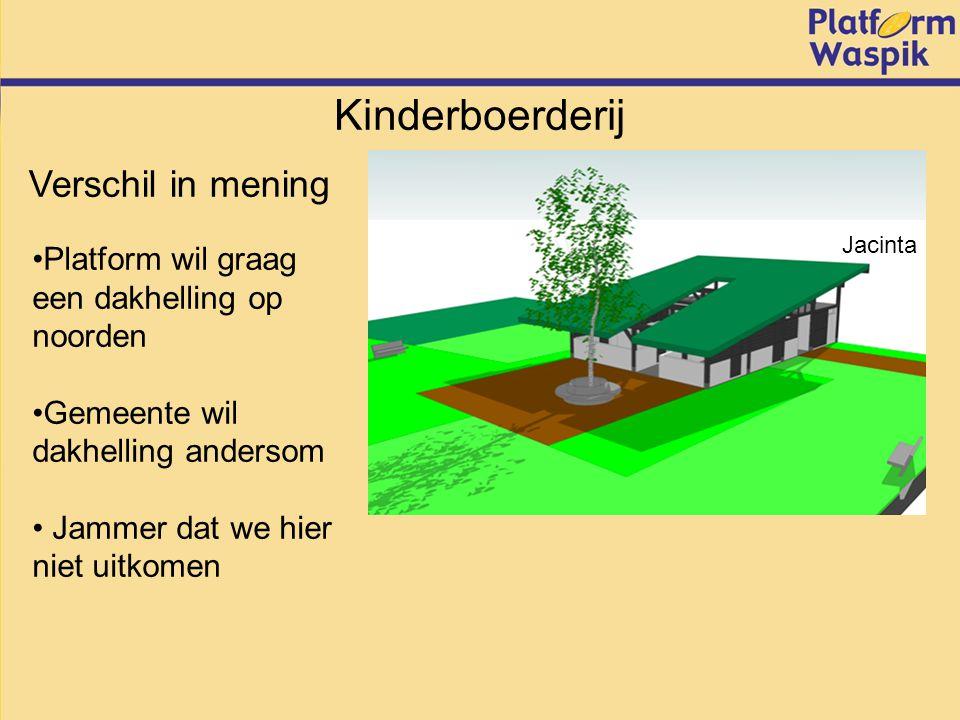 Kinderboerderij Verschil in mening Jacinta Platform wil graag een dakhelling op noorden Gemeente wil dakhelling andersom Jammer dat we hier niet uitkomen