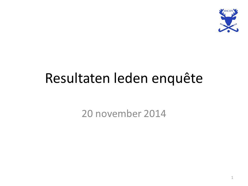 Resultaten leden enquête 20 november 2014 1
