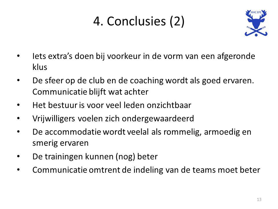 4. Conclusies (2) Iets extra's doen bij voorkeur in de vorm van een afgeronde klus De sfeer op de club en de coaching wordt als goed ervaren. Communic
