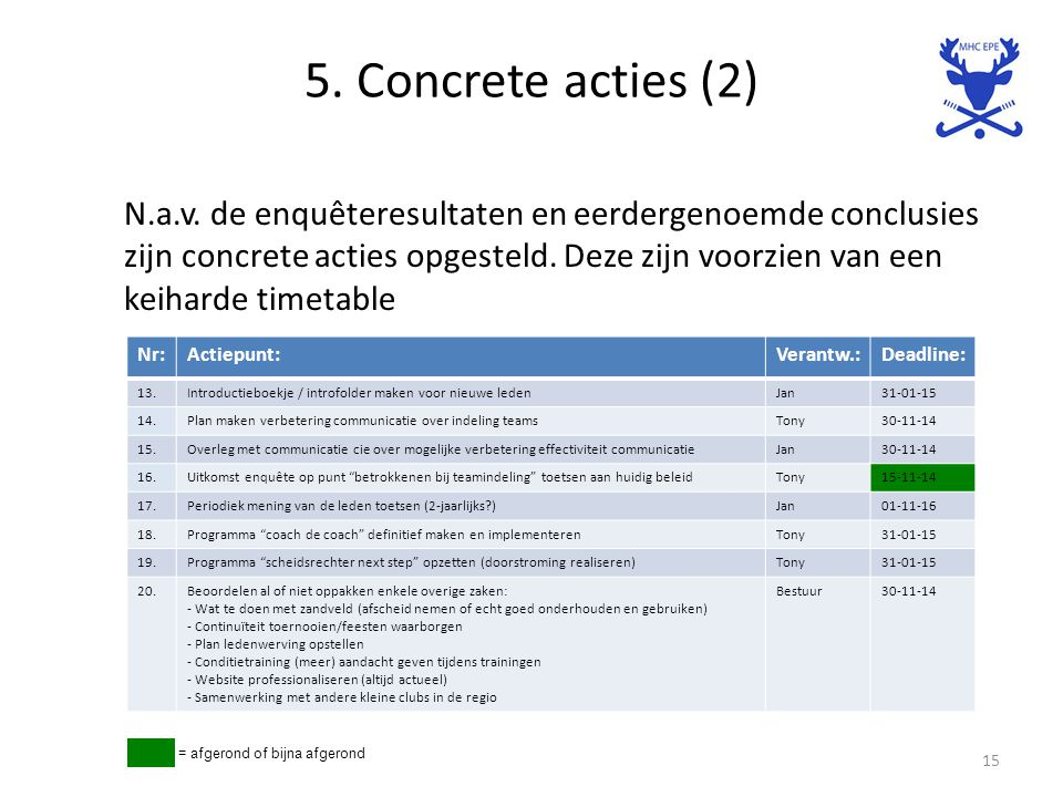 5. Concrete acties (2) N.a.v.