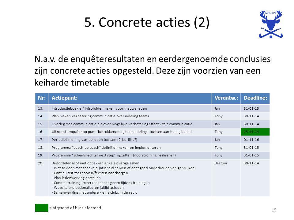 5. Concrete acties (2) N.a.v. de enquêteresultaten en eerdergenoemde conclusies zijn concrete acties opgesteld. Deze zijn voorzien van een keiharde ti