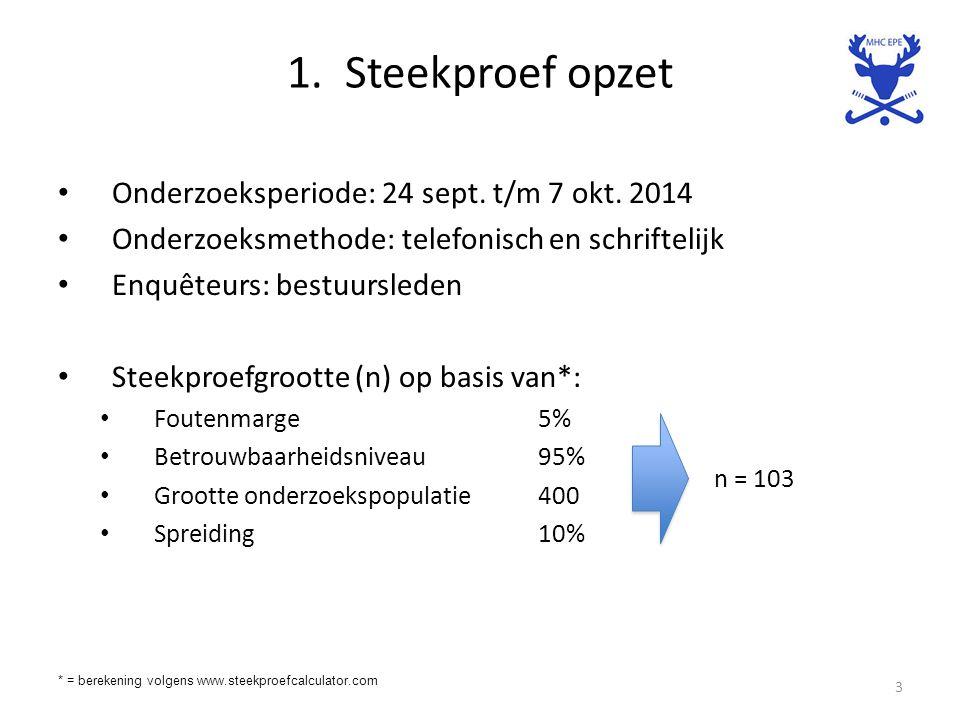 1. Steekproef opzet Onderzoeksperiode: 24 sept. t/m 7 okt. 2014 Onderzoeksmethode: telefonisch en schriftelijk Enquêteurs: bestuursleden Steekproefgro