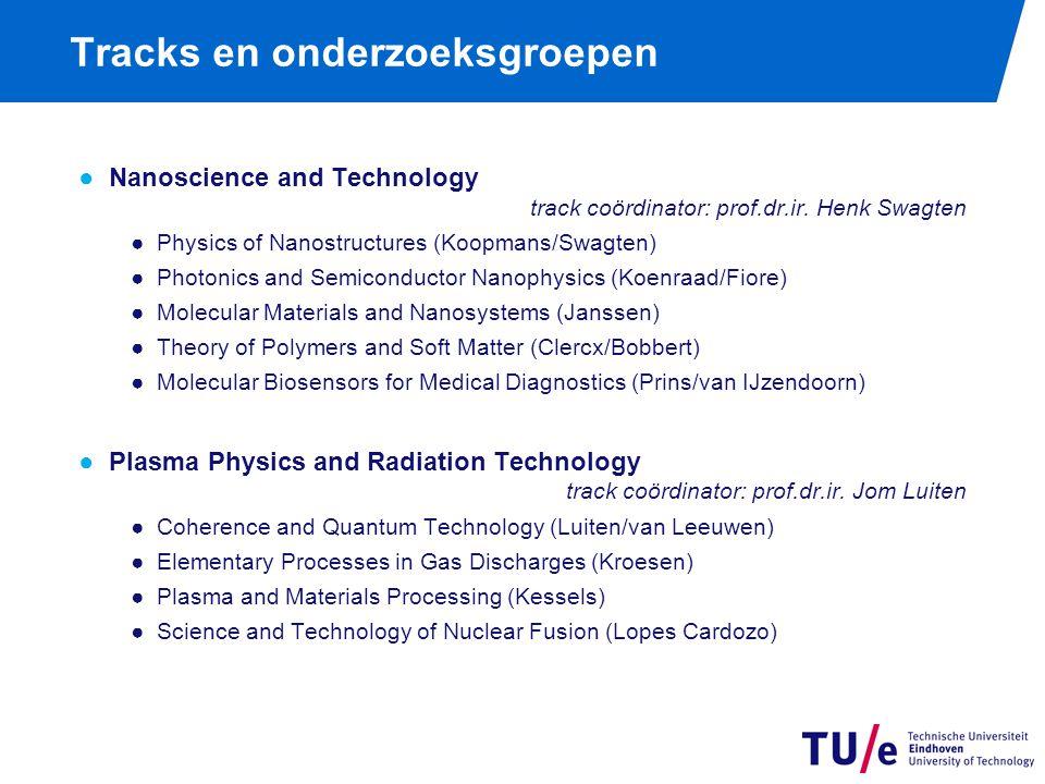 Tracks en onderzoeksgroepen ●Nanoscience and Technology track coördinator: prof.dr.ir. Henk Swagten ●Physics of Nanostructures (Koopmans/Swagten) ●Pho