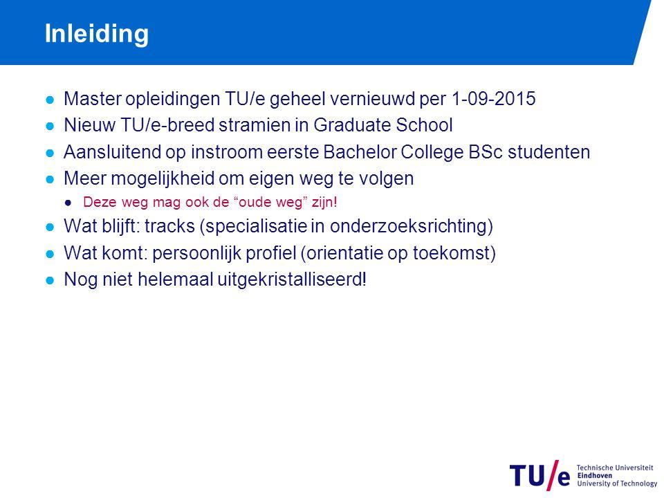 Inleiding ●Master opleidingen TU/e geheel vernieuwd per 1-09-2015 ●Nieuw TU/e-breed stramien in Graduate School ●Aansluitend op instroom eerste Bachel