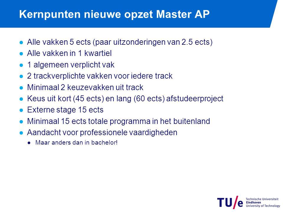 Kernpunten nieuwe opzet Master AP ●Alle vakken 5 ects (paar uitzonderingen van 2.5 ects) ●Alle vakken in 1 kwartiel ●1 algemeen verplicht vak ●2 track