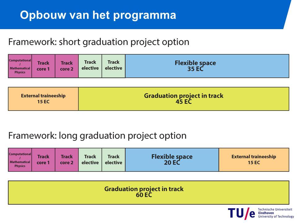 Opbouw van het programma