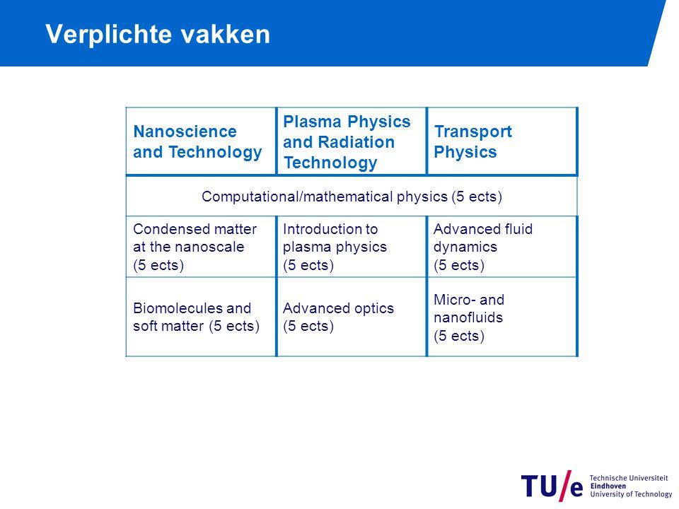 Verplichte vakken Nanoscience and Technology Plasma Physics and Radiation Technology Transport Physics Computational/mathematical physics (5 ects) Con