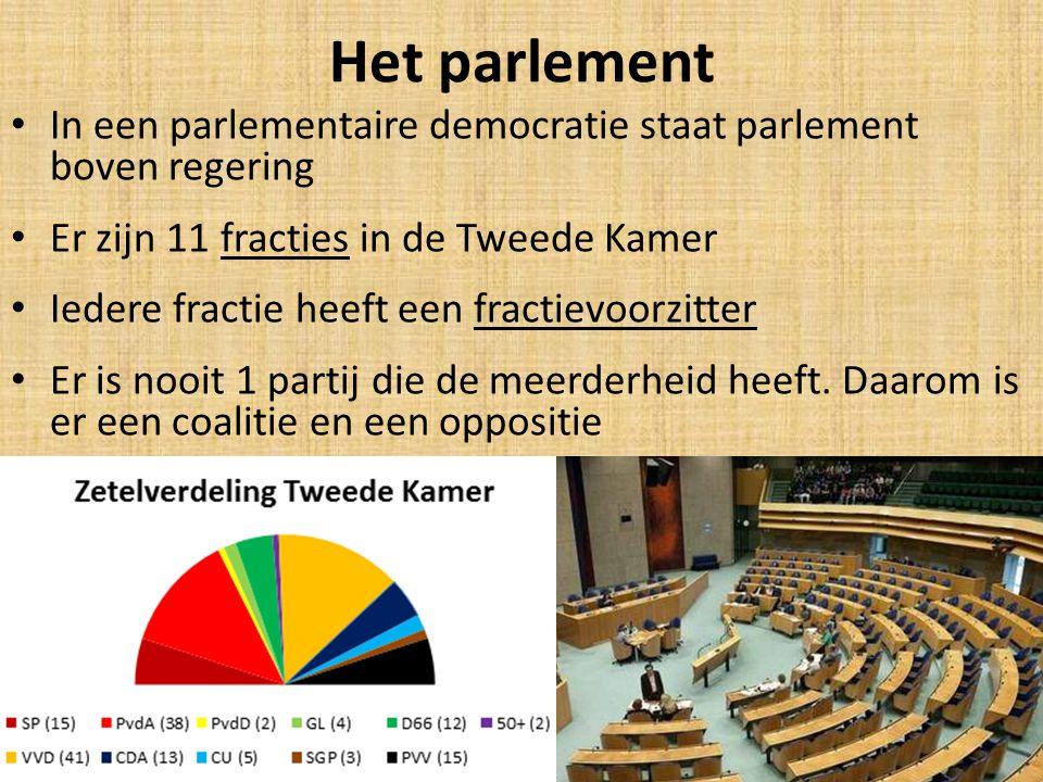 Het parlement In een parlementaire democratie staat parlement boven regering Er zijn 11 fracties in de Tweede Kamer Iedere fractie heeft een fractievo