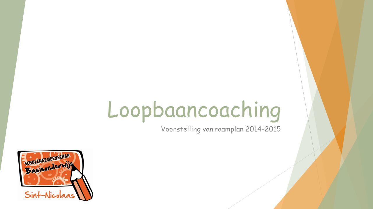 Loopbaancoaching Voorstelling van raamplan 2014-2015