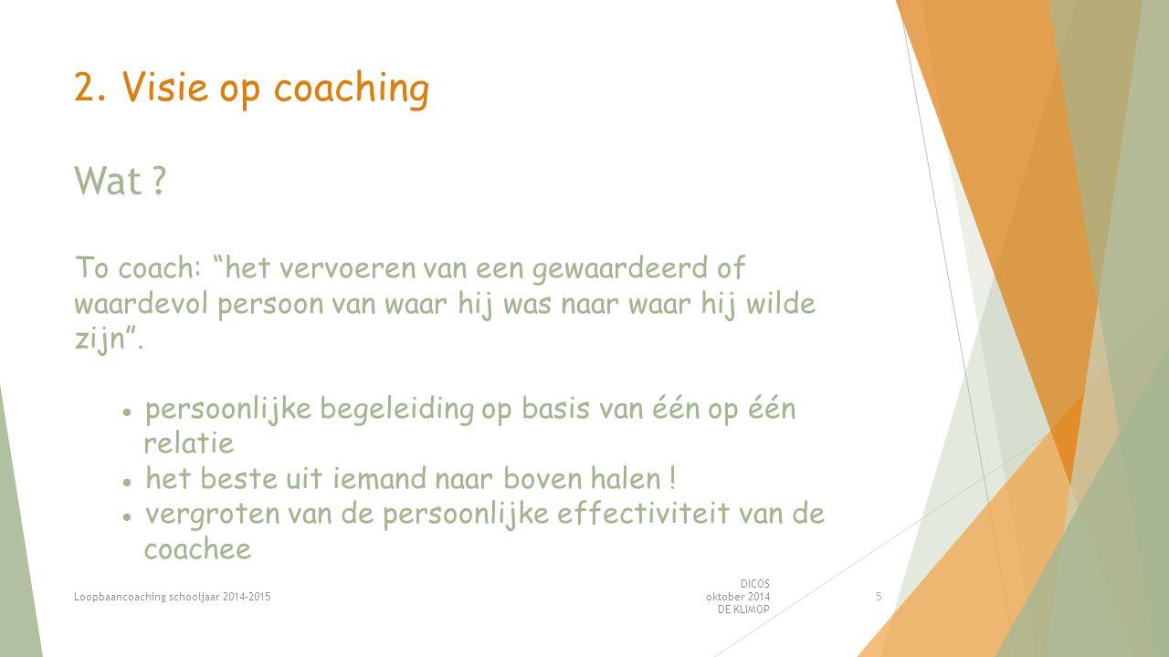 2. Visie op coaching Wat .
