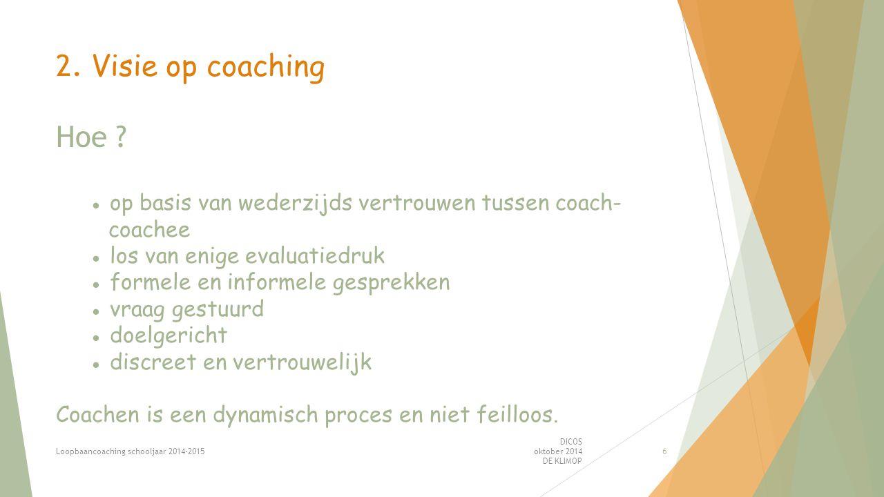 2. Visie op coaching Hoe .