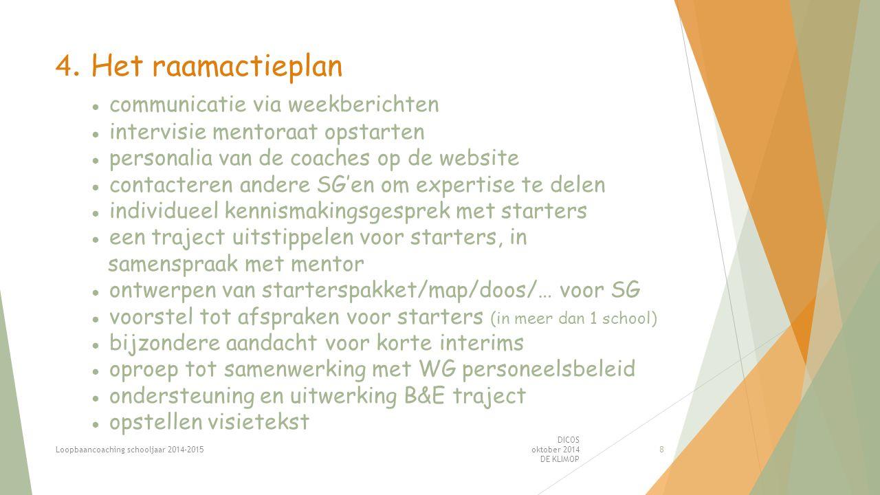 4. Het raamactieplan ● communicatie via weekberichten ● intervisie mentoraat opstarten ● personalia van de coaches op de website ● contacteren andere