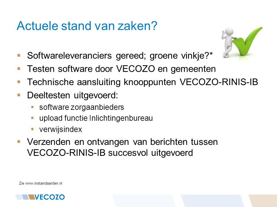 Actuele stand van zaken?  Softwareleveranciers gereed; groene vinkje?*  Testen software door VECOZO en gemeenten  Technische aansluiting knooppunte